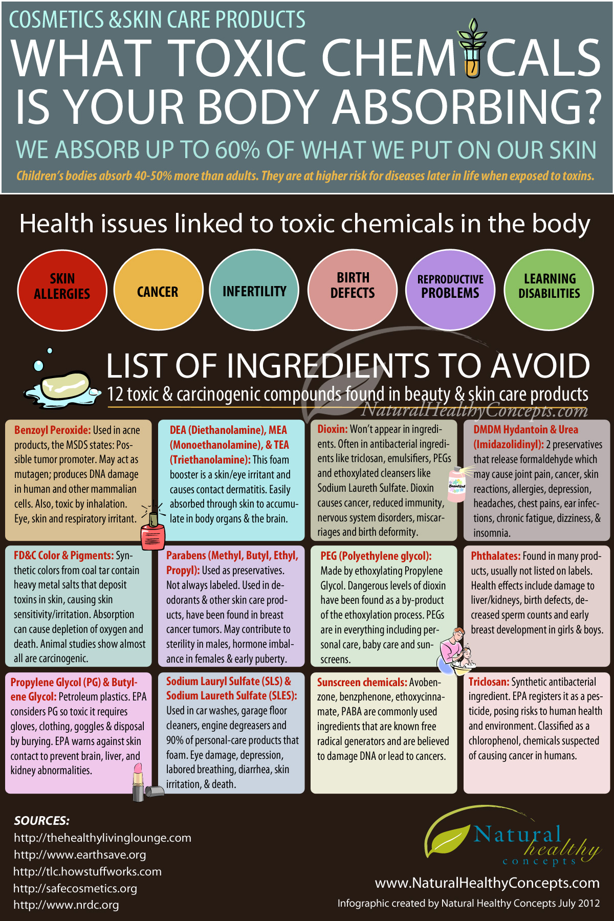 Toxic Chemicals Infographic