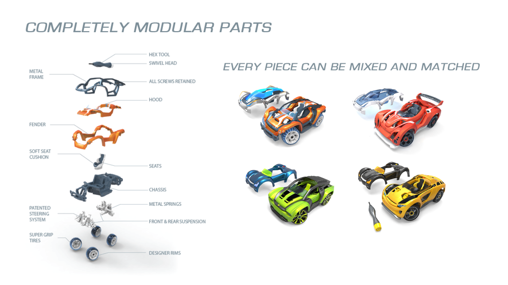 Modarri Modular Explanation